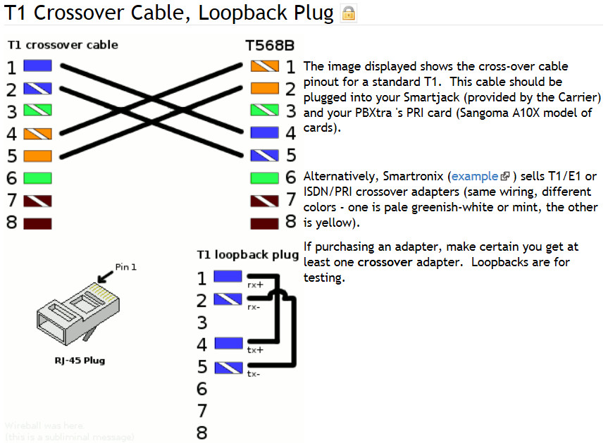 t1 cable rj48c and rj48s rj48x 8 position jack pin out for T1 Cable Pinout RJ45 T1 Cable Pinout Diagram